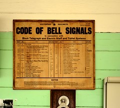 Code of Bell Signals [Explored] (phunnyfotos) Tags: railroad signs green sign train typography nikon railway australia trains victoria font vic lettering railways signalbox ararat railwaymuseum victorianrailways wimmera ararata d5100 nikond5100 phunnyfotos