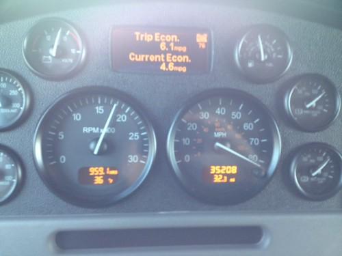 Dashboard / speedometer