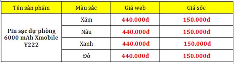 Cơ hội duy nhất mua sạc dự phòng 6.000 mAh giá chỉ 150.000 đồng