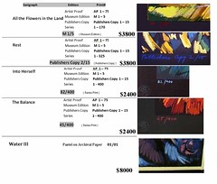 Ionescu Serigraph numbers - $20400 (el-seyed@sbcglobal.net) Tags: anca serigraph ionescu