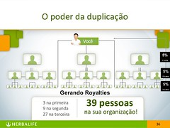 herbalife negocio renda extra independencia financeira marketing multi nivel focoemvidasaudavel.com.br 33 (focoemvidasaudavel) Tags: familia vendedor liberdade venda herbalife araguaia royalties evs mlm saude consultor negocio cliente mmn lucro atacado nutrio varejo produtividade rendaextra marketingmultinivel perderpeso espaovidasaudavel focoemvidasaudavel vidaativaesaudavel independenciafinanceira