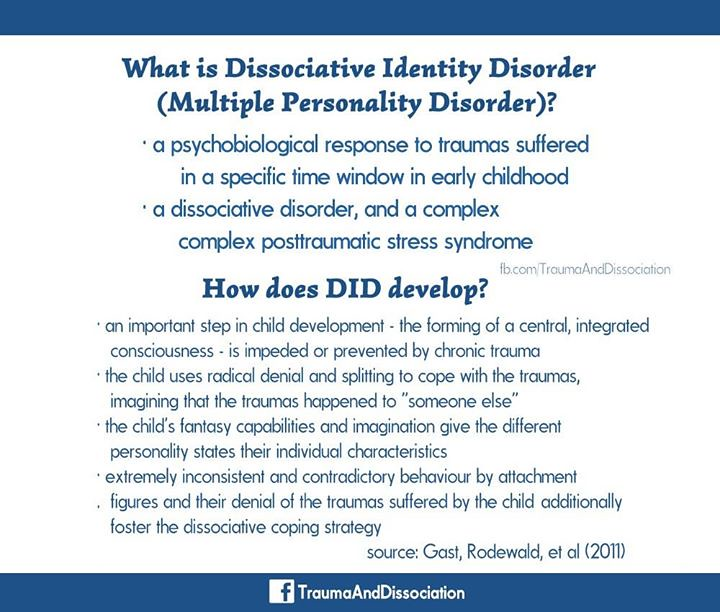dissociating the world dissociative identity disorder essay For a free essay sample on dissociative identity disorder case study essay sample or any other topic to get you started on your next essay assignment, join mycloudessay.