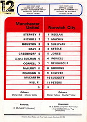 Manchester United vs Norwich City - 1976 - Cover Page (The Sky Strikers) Tags: old city red manchester one football official united devils norwich division trafford league programme