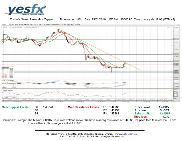 Forex prop trading sydney