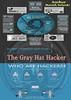 #my_book on #ethical_hacking #the_gray_hat_hacker #thegaryhathacker (haxterhacker) Tags: mybook ethicalhacking thegaryhathacker thegrayhathacker