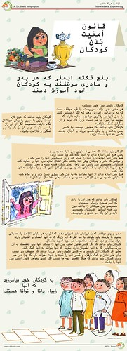 A Persian language infographic about children's body safety.