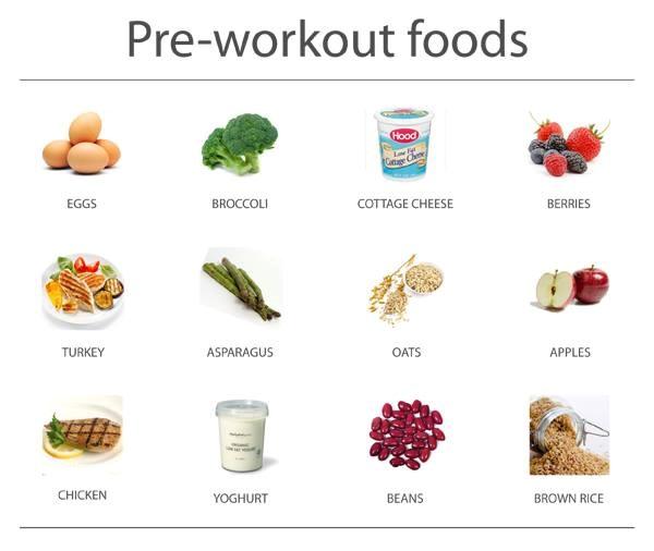 Lợi ích của bữa ăn trước khi tập luyện