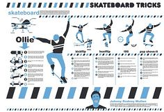 Skate Board Tricks (longboardsusa) Tags: usa board tricks skate skateboards longboards longboarding