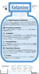 How to use ketamine fearlessly by Reuben Strayer Infographic by Tommaso Scquizzato (icn.photostream) Tags: tommaso reuben ketamine strayer smacc smaccbyte scquizzato