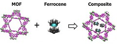MOF Ferrocene Composite (Pacific Northwest National Laboratory - PNNL) Tags: doe departmentofenergy pnnl pacificnorthwestnationallaboratory