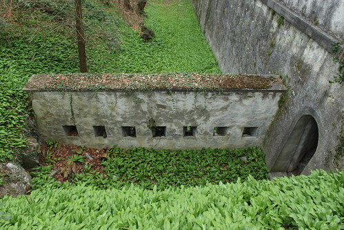fortifications Dufour