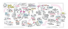Graphic recording - Tania de Jong keynote