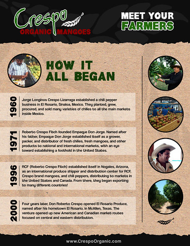 "Crespo_Meet_Your_Farmers_Infographic • <a style=""font-size:0.8em;"" href=""http://www.flickr.com/photos/139081453@N03/25566479763/"" target=""_blank"">View on Flickr</a>"