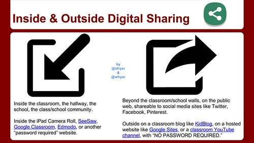 Inside and Outside Digital Sharing by Wesley Fryer, on Flickr