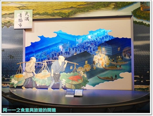 大阪周遊卡.懶人包.景點規劃.美食推薦.免費景點.日本旅遊image018