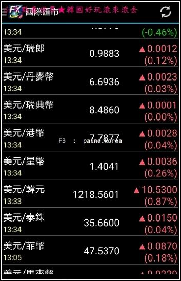 匯率 國際匯市1.jpg