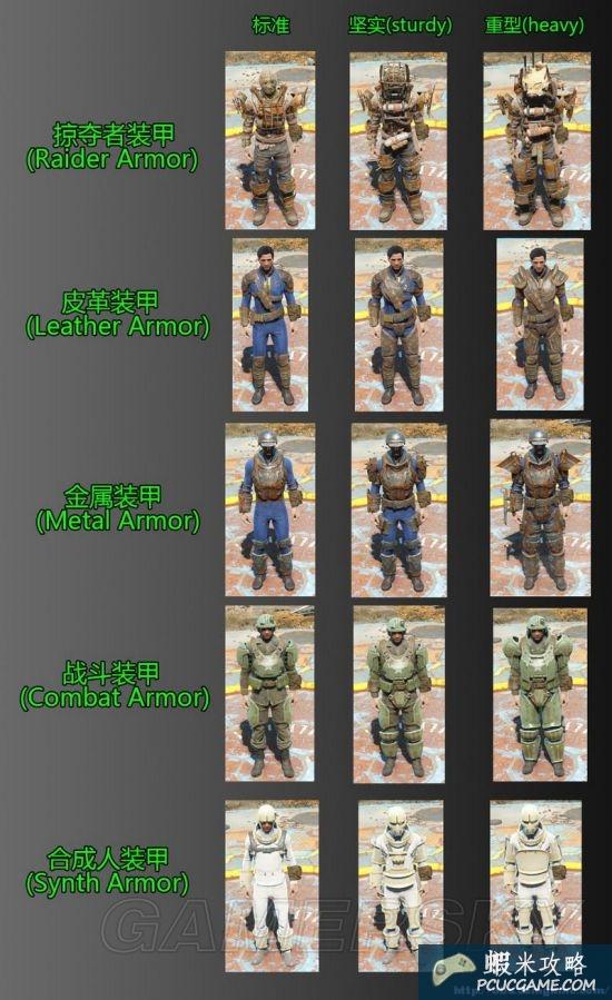 異塵餘生4 套裝裝甲前綴造型區別及基礎數據