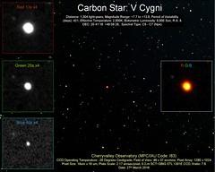Carbon Star - V Cygni (mfoylan) Tags: irishastronomy