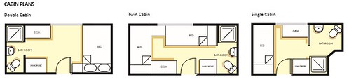 Belmond Royal Scotsman cabin plans