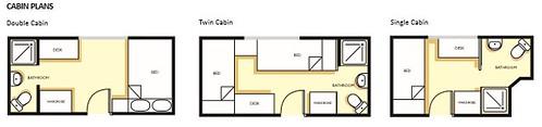 Belmond Royal Scotsman cabin plans