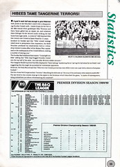 Hibernian vs St Mirren - 1989 - Page 23 (The Sky Strikers) Tags: road st magazine easter one scottish division premier pound league bq matchday hibs hibernian mirren