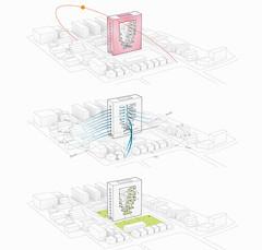 Проект жилого комплекса Vandad ecologic towers от Em[sys] D.G. и Challenge Studio