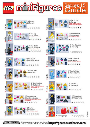 English guide for lego series 14 monsters minifigure | flickr.