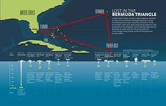 Lost in Bermuda Triangle (marcogiannini) Tags: guide infographic