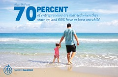 Attachment (Darren Salkeld) Tags: family children married marriage business statistics fact percentage facts entrepreneur justthefacts