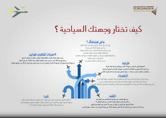 tourism (fahadalsowailm) Tags: road street chart abstract art sign modern illustration composition idea design marketing movement graphics icons pattern traffic graphic image symbol background tag banner creative plan graph icon line business growth planning elements diagram gradient data balance info presentation statistics concept information financial weaving vector template economics element infographic statistic infographics overlap infochart