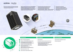 Space platform Auriga (infostep_infostep) Tags: illustration russia space satellite informationdesign infographics infostep dauriaaerospace platformauriga