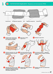 Regulations on the use IDP (infostep_infostep) Tags: illustration soldier informationdesign infographics medicalofficer tacticalmedicine infostep individualdressingpackage