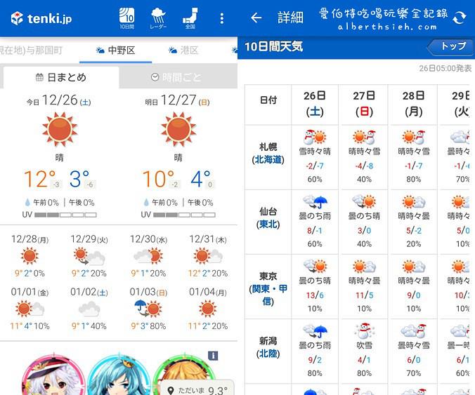 天氣app.tenki Jp(精準查詢日本氣象預報 Android Ios) 愛伯特吃喝玩樂全記錄