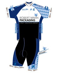 RMP_Kit_2016-01 (SenebDesign) Tags: bike bicycle cycling design outfit team champion system jersey kit bibs champsys