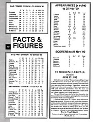 St Mirren vs Dundee United - 1990 - Page 10 (The Sky Strikers) Tags: street love st magazine official dundee united scottish match premier league bq mirren