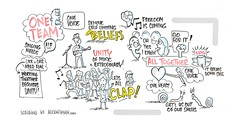Graphic Recording - One voice one team Workshop