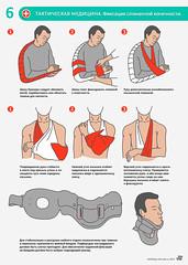 Fixing broken limbs (infostep_infostep) Tags: illustration bone fracture informationdesign infographics tacticalmedicine infostep fixingbrokenlimbs
