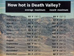 Temperatury w Dolinie Śmierci | The temperature in Death Valley