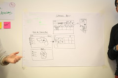 MolenGeek S2 (molengeek) Tags: weekend startup molenbeek greenbox s2e1 molengeek