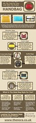 Budget Handbags Infograph (thenorafashion) Tags: fashion shopping bag offer handbags infograph