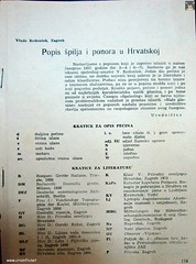 Spilje1 (zokxy) Tags: jame gorski kotar speleologija spilje peine