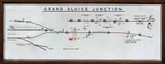 Grand Sluice Junction (Boston) (P Way Owen) Tags: boston diagram signalbox grandsluicejunction