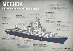 "Guards missile cruiser ""Moscow"" (infostep_infostep) Tags: russia moscow fleet informationdesign infographics flagship infostep guardsmissilecruiser"