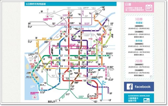 大阪周遊卡.懶人包.景點規劃.美食推薦.免費景點.日本旅遊image004