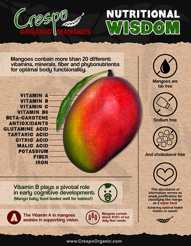 "Crespo Mango Nutritional Wisdom- Infographic • <a style=""font-size:0.8em;"" href=""http://www.flickr.com/photos/139081453@N03/26028792205/"" target=""_blank"">View on Flickr</a>"