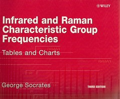Infrared and Raman characteristic group frequencies: tables and charts (Biblioteca da Unifei Itabira) Tags: abril capa livro 2016