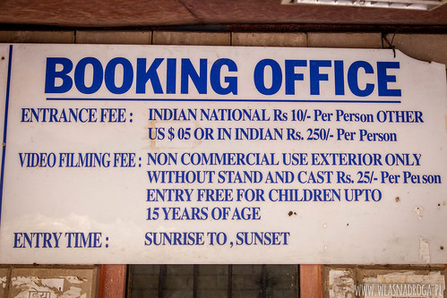 Ceny biletów do atrakcji turystycznych