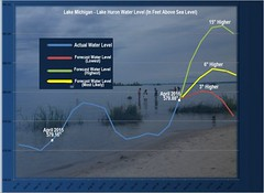 Water levels on Lakes Michigan and Huron getting closer to record high (michiganapparelts) Tags: water high michigan lakes record getting huron levels closer livnfreshcom