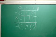 AD8A9510_p (thebiblioholic) Tags: matrix numbers math chalkboard 366