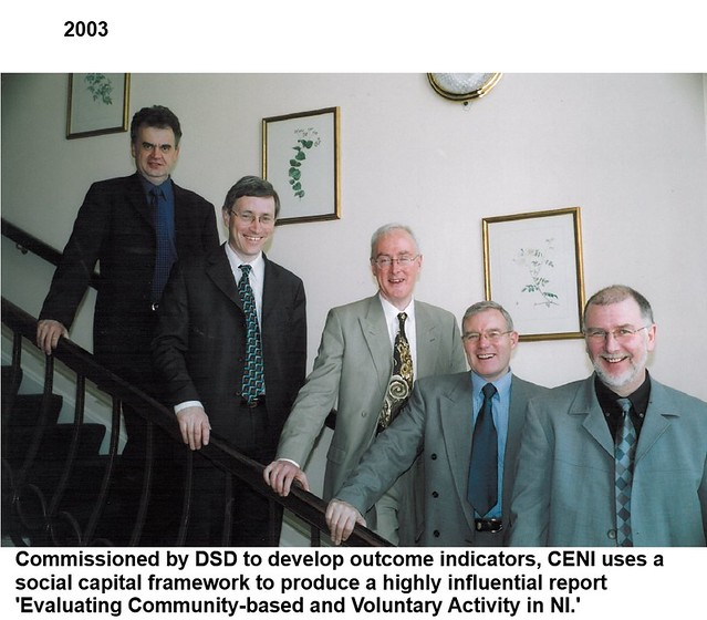 2003 launch of soc cap report captioned